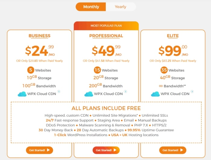 WPX Hosting Monthly Pricing Plans